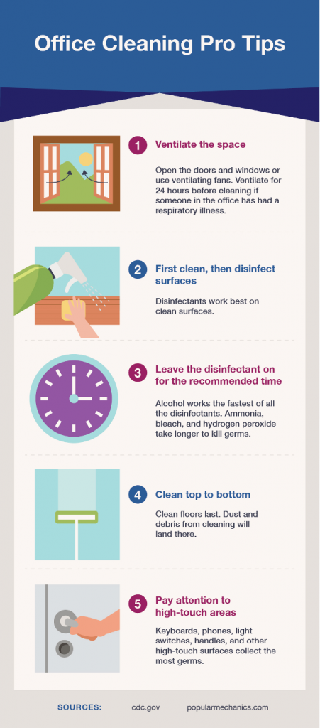 Office Cleaning Pro Tips